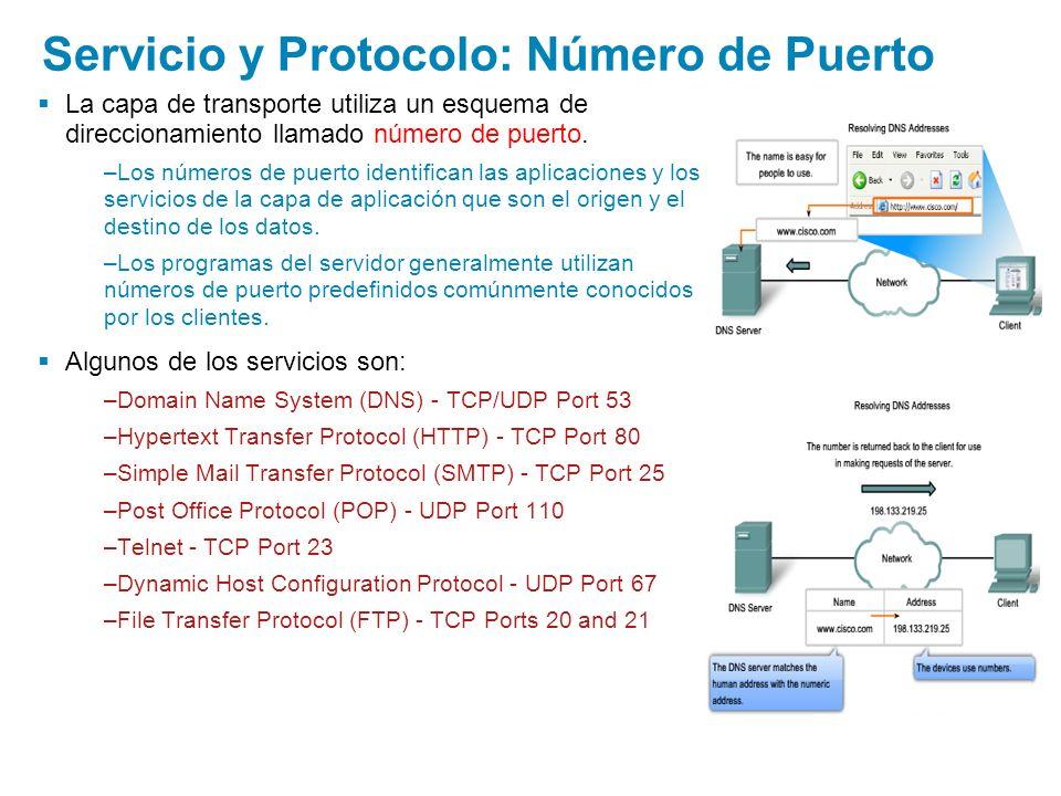 Servicio y Protocolo: Número de Puerto La capa de transporte utiliza un esquema de direccionamiento llamado número de puerto. –Los números de puerto i