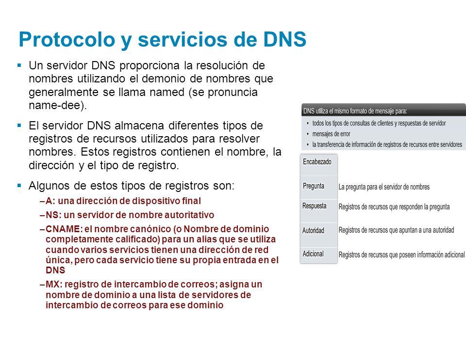 Un servidor DNS proporciona la resolución de nombres utilizando el demonio de nombres que generalmente se llama named (se pronuncia name-dee). El serv