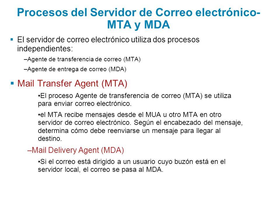 Procesos del Servidor de Correo electrónico- MTA y MDA El servidor de correo electrónico utiliza dos procesos independientes: –Agente de transferencia