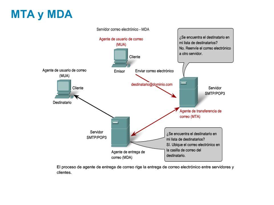 MTA y MDA