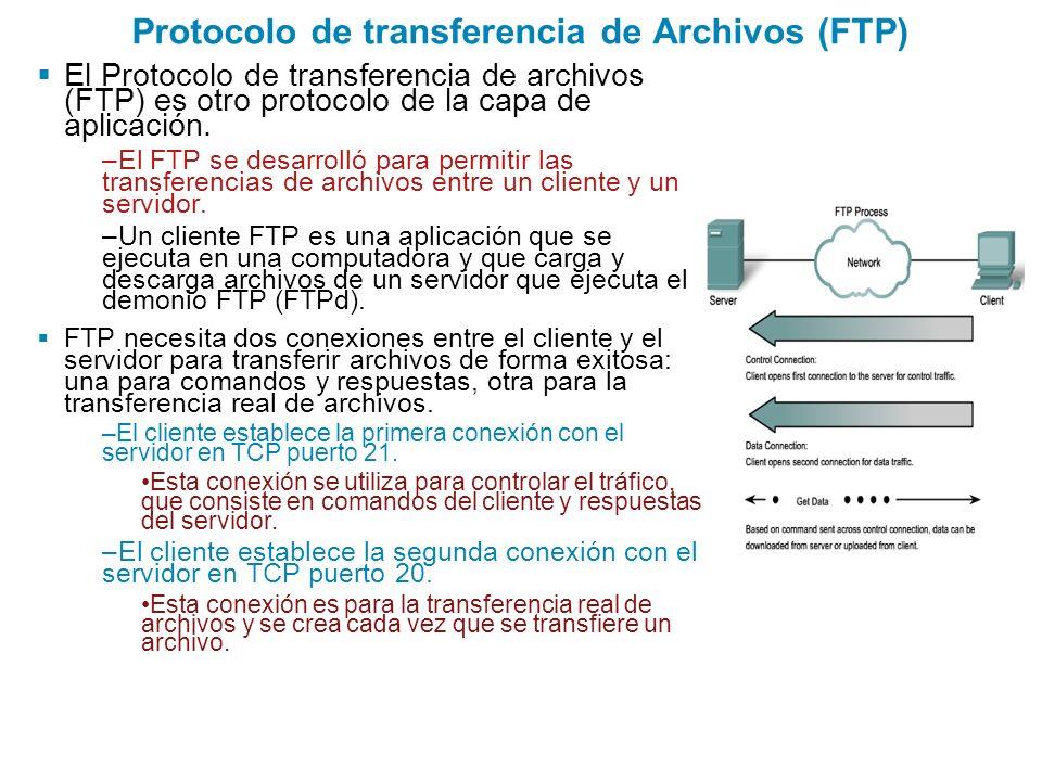 Protocolo de transferencia de Archivos (FTP) El Protocolo de transferencia de archivos (FTP) es otro protocolo de la capa de aplicación. –El FTP se de