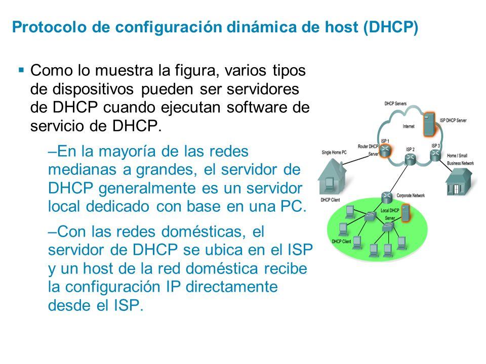 Protocolo de configuración dinámica de host (DHCP) Como lo muestra la figura, varios tipos de dispositivos pueden ser servidores de DHCP cuando ejecut
