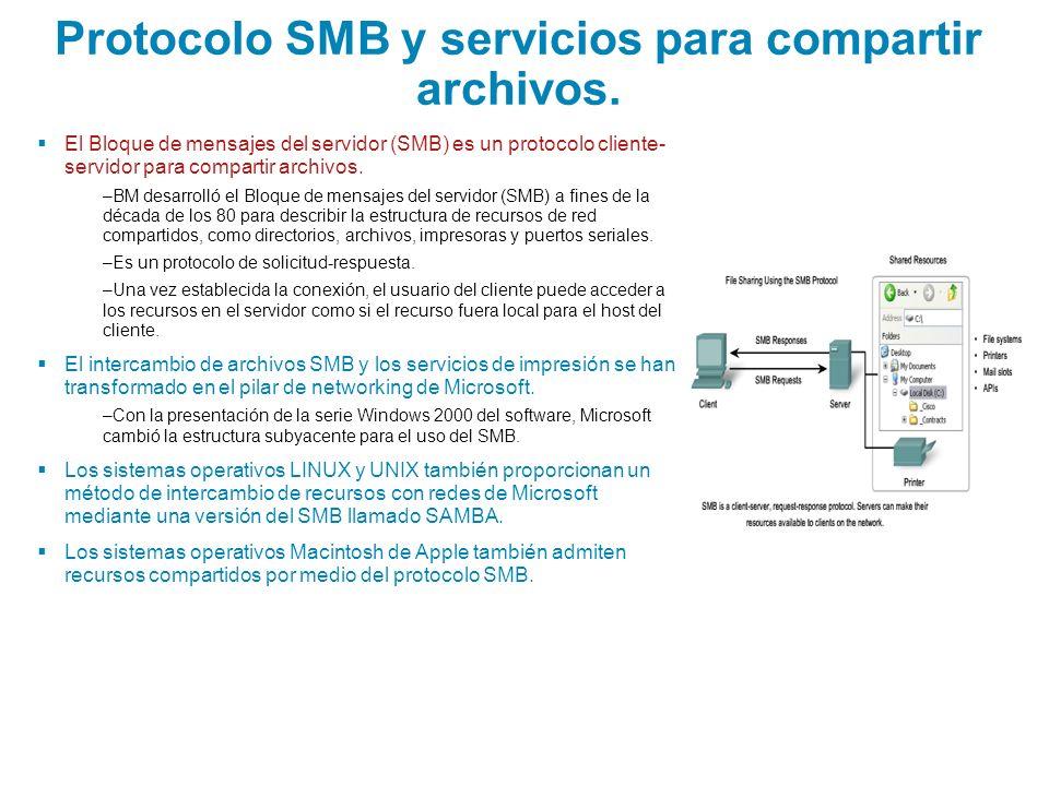 Protocolo SMB y servicios para compartir archivos. El Bloque de mensajes del servidor (SMB) es un protocolo cliente- servidor para compartir archivos.