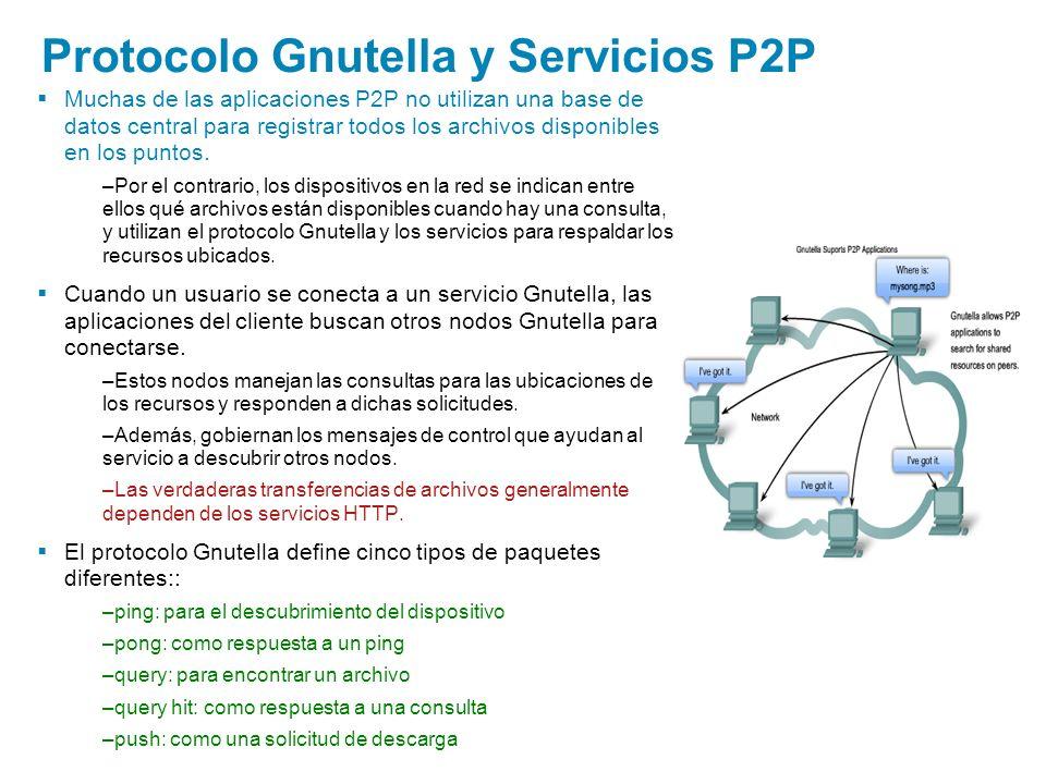 Protocolo Gnutella y Servicios P2P Muchas de las aplicaciones P2P no utilizan una base de datos central para registrar todos los archivos disponibles