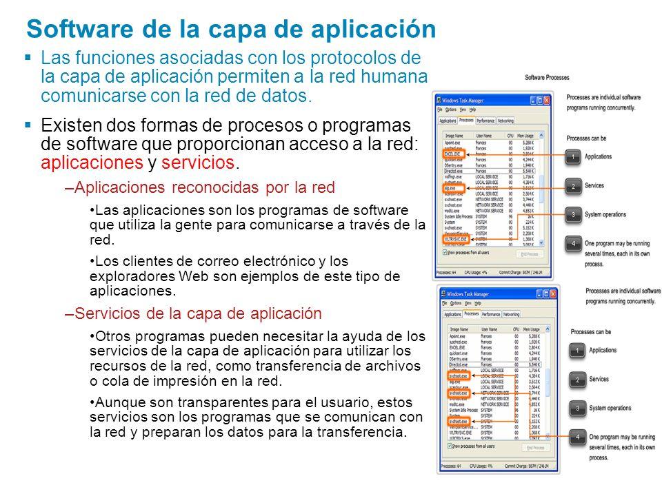 Software de la capa de aplicación Las funciones asociadas con los protocolos de la capa de aplicación permiten a la red humana comunicarse con la red