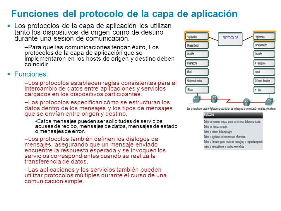 Funciones del protocolo de la capa de aplicación Los protocolos de la capa de aplicación los utilizan tanto los dispositivos de origen como de destino