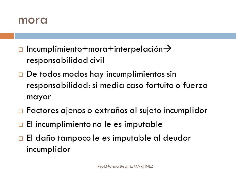 mora Prof.Norma Beatriz MARTINEZ Incumplimiento+mora+interpelación responsabilidad civil De todos modos hay incumplimientos sin responsabilidad: si me