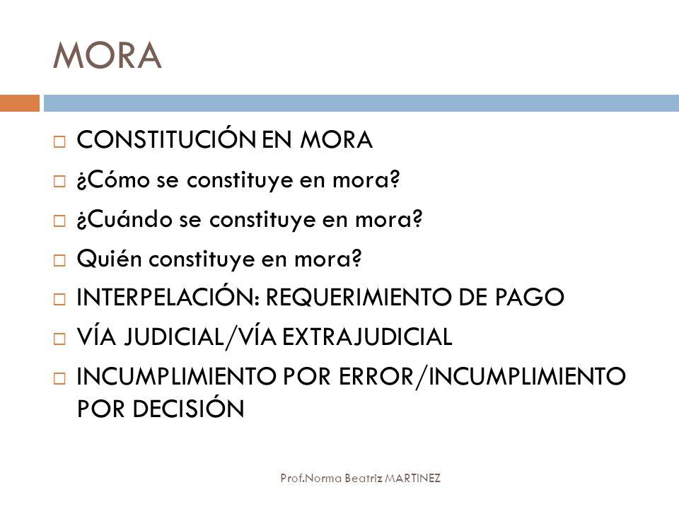MORA Prof.Norma Beatriz MARTINEZ CONSTITUCIÓN EN MORA ¿Cómo se constituye en mora? ¿Cuándo se constituye en mora? Quién constituye en mora? INTERPELAC