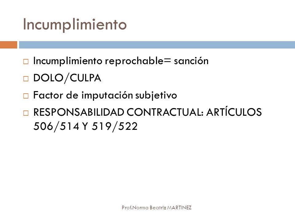 Incumplimiento Prof.Norma Beatriz MARTINEZ Incumplimiento reprochable= sanción DOLO/CULPA Factor de imputación subjetivo RESPONSABILIDAD CONTRACTUAL: