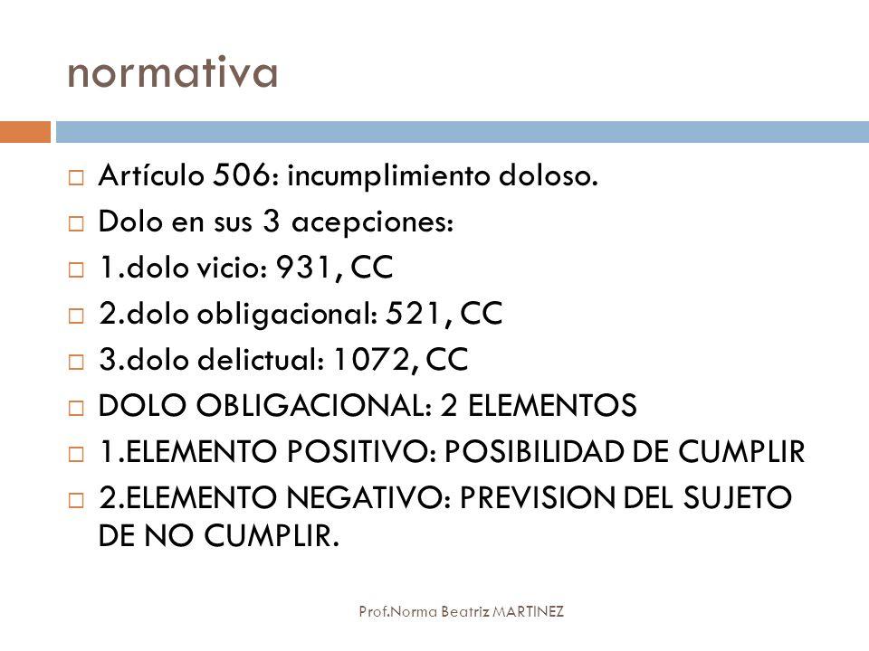 normativa Prof.Norma Beatriz MARTINEZ Artículo 506: incumplimiento doloso. Dolo en sus 3 acepciones: 1.dolo vicio: 931, CC 2.dolo obligacional: 521, C