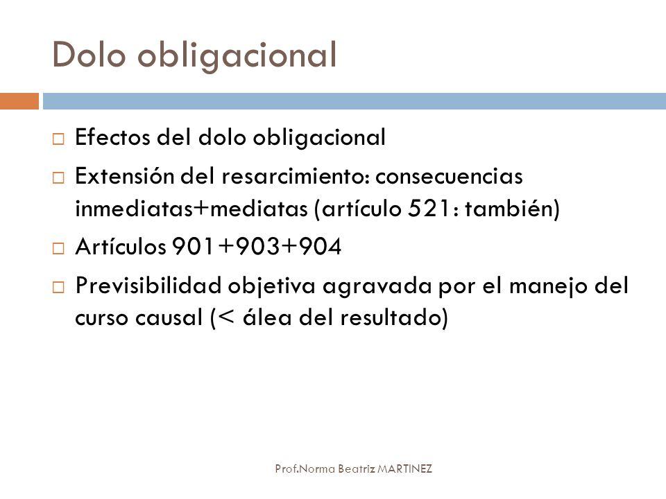 Dolo obligacional Prof.Norma Beatriz MARTINEZ Efectos del dolo obligacional Extensión del resarcimiento: consecuencias inmediatas+mediatas (artículo 5