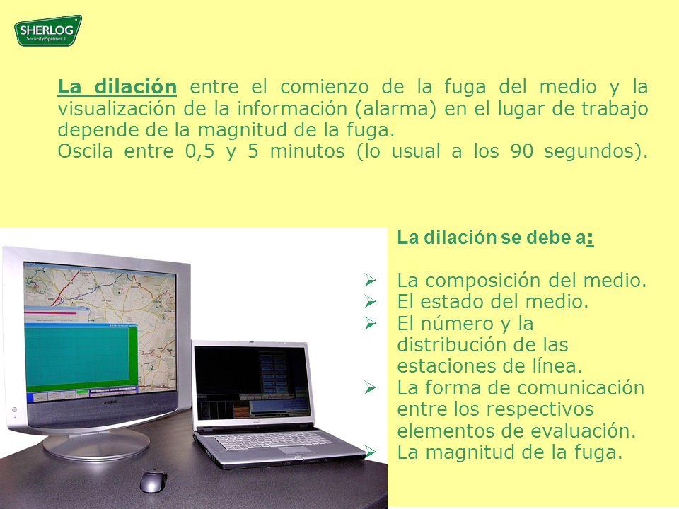 La dilación entre el comienzo de la fuga del medio y la visualización de la información (alarma) en el lugar de trabajo depende de la magnitud de la fuga.