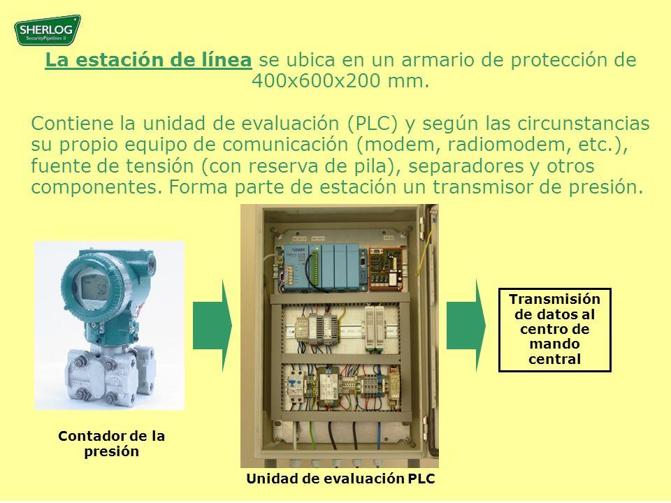 Contador de la presión Transmisión de datos al centro de mando central Unidad de evaluación PLC La estación de línea se ubica en un armario de protección de 400x600x200 mm.