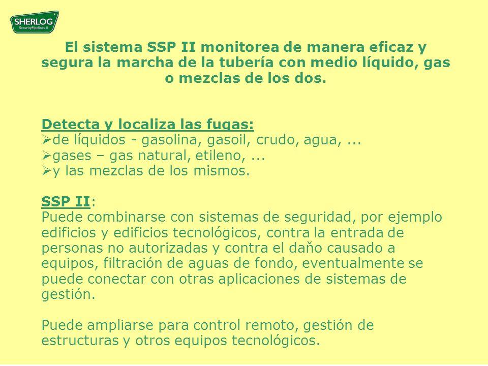 El sistema SSP II monitorea de manera eficaz y segura la marcha de la tubería con medio líquido, gas o mezclas de los dos.