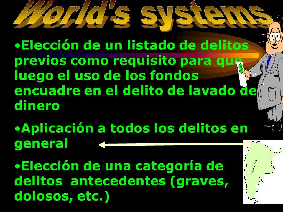 MEDIDAS EN ARGENTINA Decreto 253/2000 s/ Implementación resoluciones UN Decreto 1035/2001 s/ Implementación Resoluciones UN Resolución MRE y C 2973/20