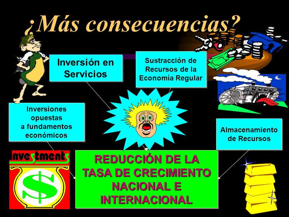 ALGUNAS CONSECUENCIAS ECONOMICAS – FINANCIERAS – SOCIALES - POLITICAS MONEY LAUNDERING TRAFICO DE ÓRGANOS Y PERSONAS Corrupción Política Venta de Arma
