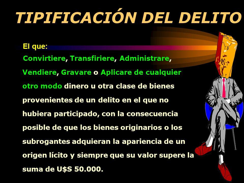 LEY 25.246 (2000) CAMBIA el DELITO de ENCUBRIMIENTO CREA EL DELITO DE LAVADO DE DINERO EN FORMA AMPLIA Y SIN LIMITARLO EXCLUSIVAMENTE AL NARCOTRÁFICO IMPONE OBLIGACIONES DE INFORMACIÓN CREA LA UNIDAD DE INFORMACIÓN FINANCIERA (UIF-FIUs) CREA UN RÉGIMEN RÉGIMEN PENAL - ADMINISTRATIVO