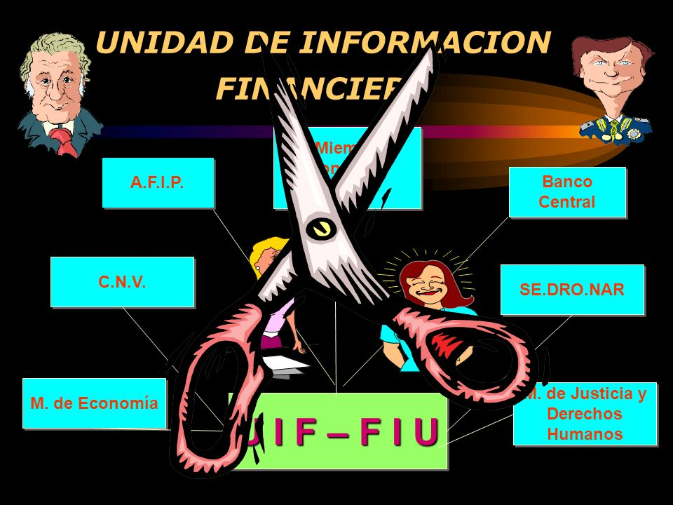 Deber de informar toda suspicious transaction independiente- mente del monto de la misma