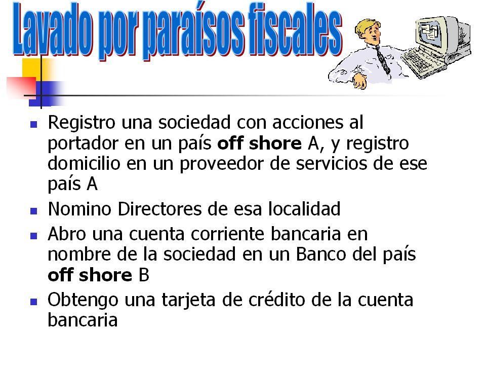UNIDAD DE INFORMACION FINANCIERA U I F – F I U M. de Economía M.