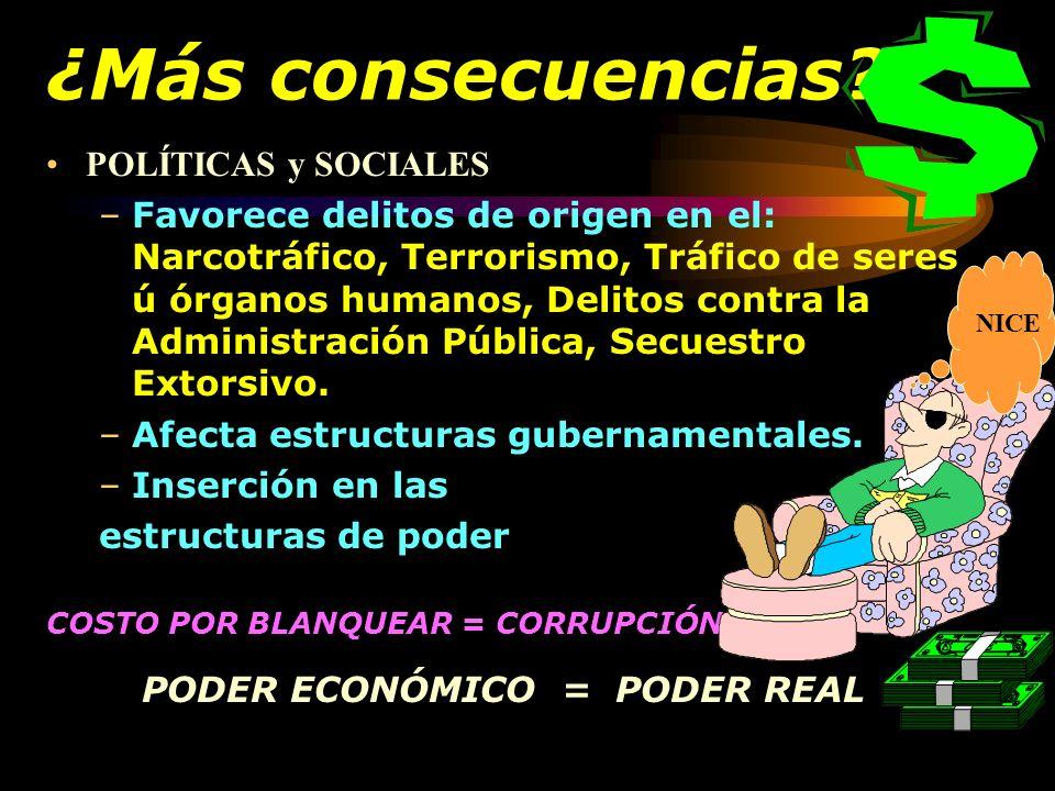 MEDIDAS EN ARGENTINA Decreto 253/2000 s/ Implementación resoluciones UN Decreto 1035/2001 s/ Implementación Resoluciones UN Resolución MRE y C 2973/2001 s/ congelamiento de fondos