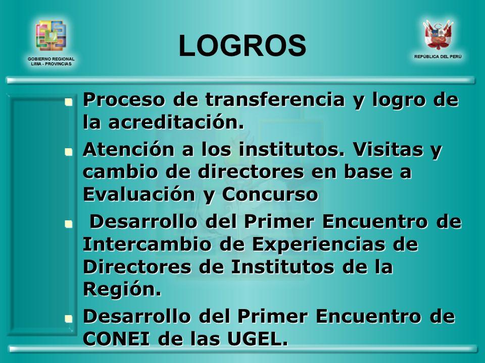 LOGROS Proceso de transferencia y logro de la acreditación.