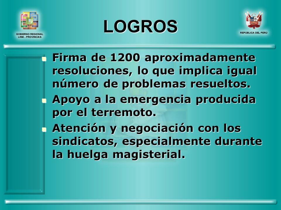 LOGROS Firma de 1200 aproximadamente resoluciones, lo que implica igual número de problemas resueltos.