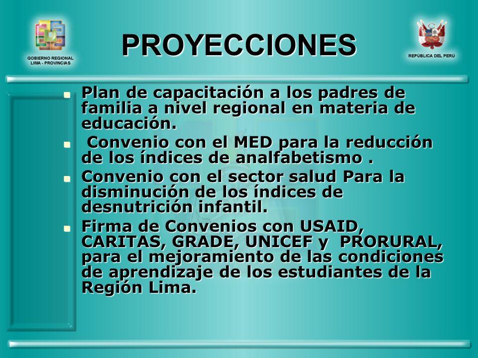 PROYECCIONES Plan de capacitación a los padres de familia a nivel regional en materia de educación.