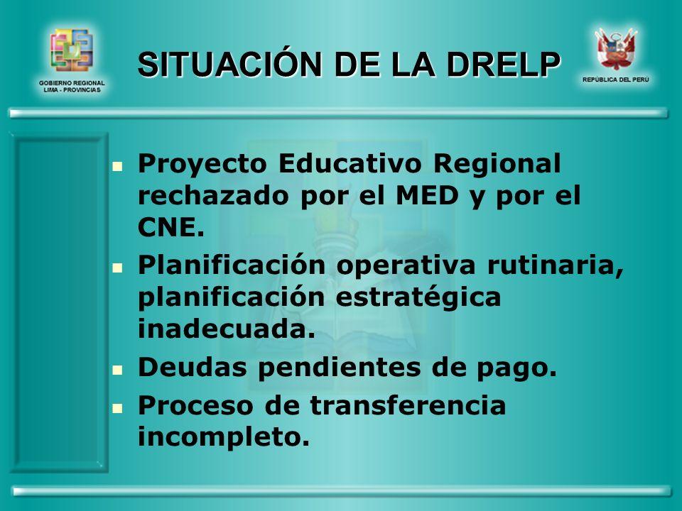 SITUACIÓN DE LA DRELP Proyecto Educativo Regional rechazado por el MED y por el CNE.