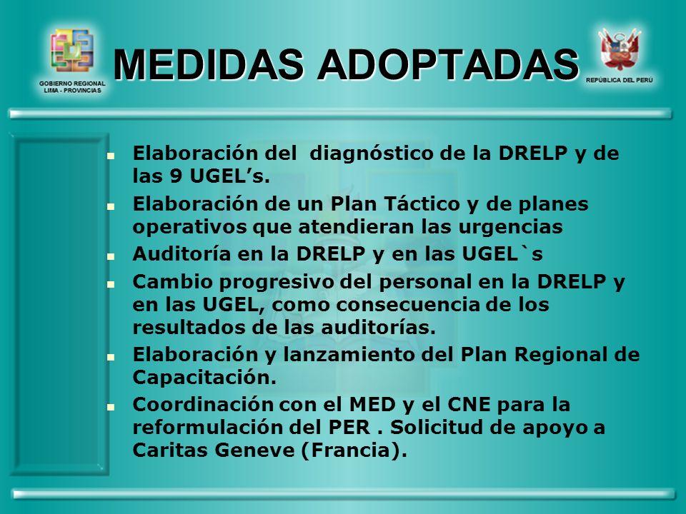 MEDIDAS ADOPTADAS Elaboración del diagnóstico de la DRELP y de las 9 UGELs.