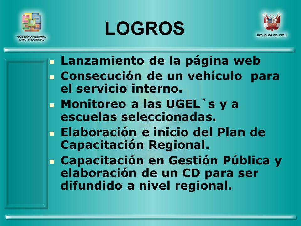 LOGROS Lanzamiento de la página web Consecución de un vehículo para el servicio interno.