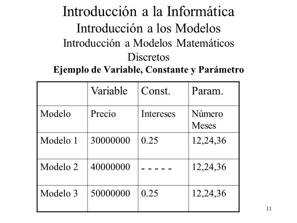 11 Introducción a la Informática Introducción a los Modelos Introducción a Modelos Matemáticos Discretos Ejemplo de Variable, Constante y Parámetro VariableConst.Param.