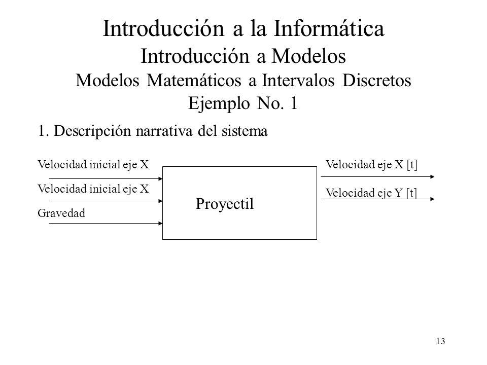 13 Introducción a la Informática Introducción a Modelos Modelos Matemáticos a Intervalos Discretos Ejemplo No.