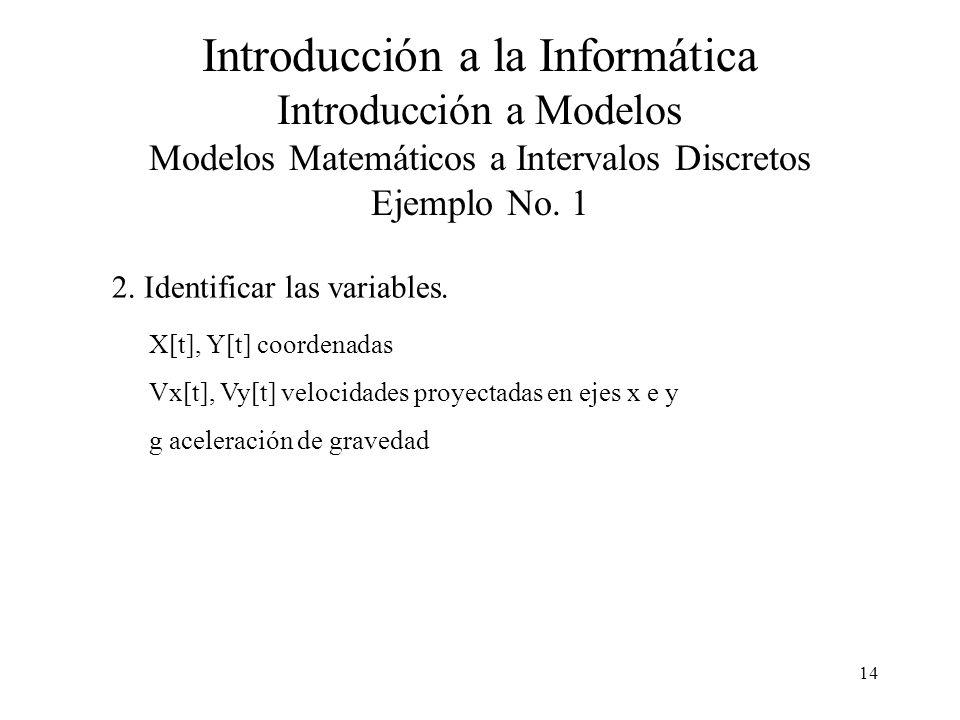 14 Introducción a la Informática Introducción a Modelos Modelos Matemáticos a Intervalos Discretos Ejemplo No.