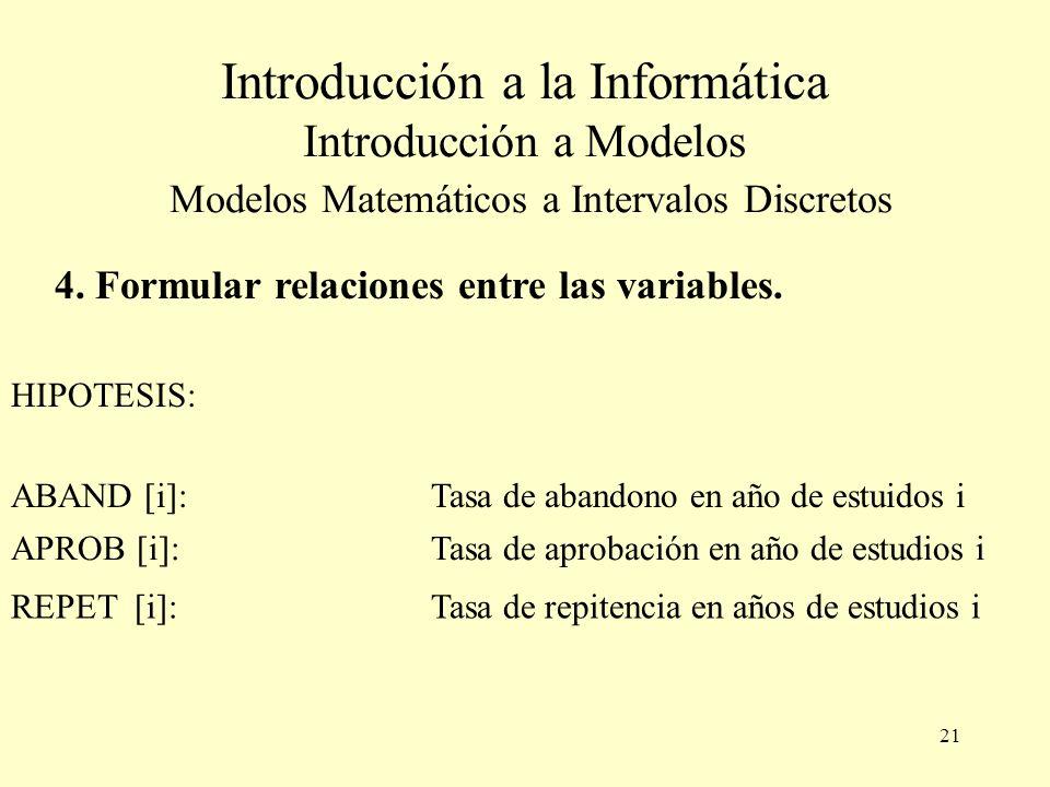 21 Introducción a la Informática Introducción a Modelos Modelos Matemáticos a Intervalos Discretos 4.