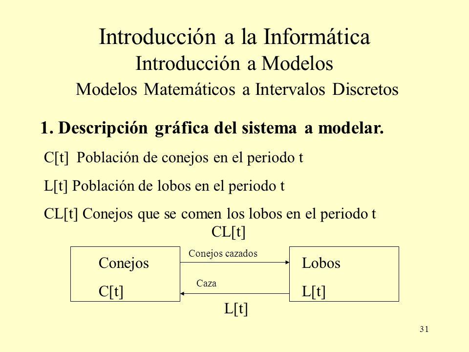 31 Introducción a la Informática Introducción a Modelos Modelos Matemáticos a Intervalos Discretos 1.