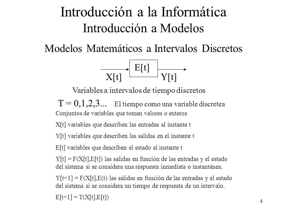 5 Introducción a la Informática Introducción a Modelos Matemáticos X[t], Y[t] coordenadas Vx[t], Vy[t] velocidades proyectadas en ejes x e y g aceleración de gravedad VyVy VxVx m * g Y X