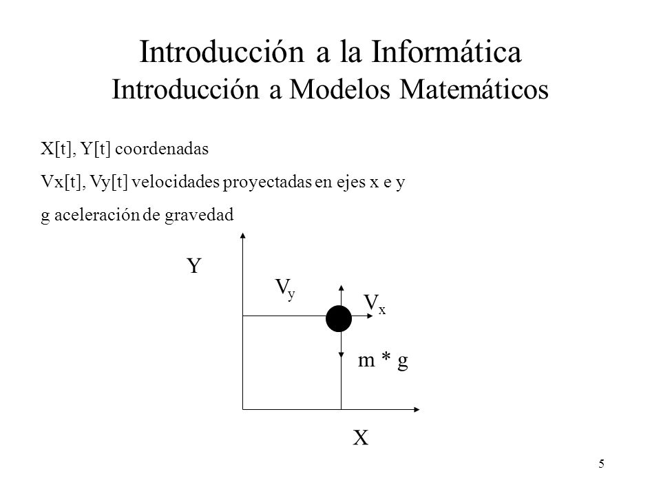 16 Introducción a la Informática Introducción a Modelos Modelos Matemáticos a Intervalos Discretos Ejemplo No.