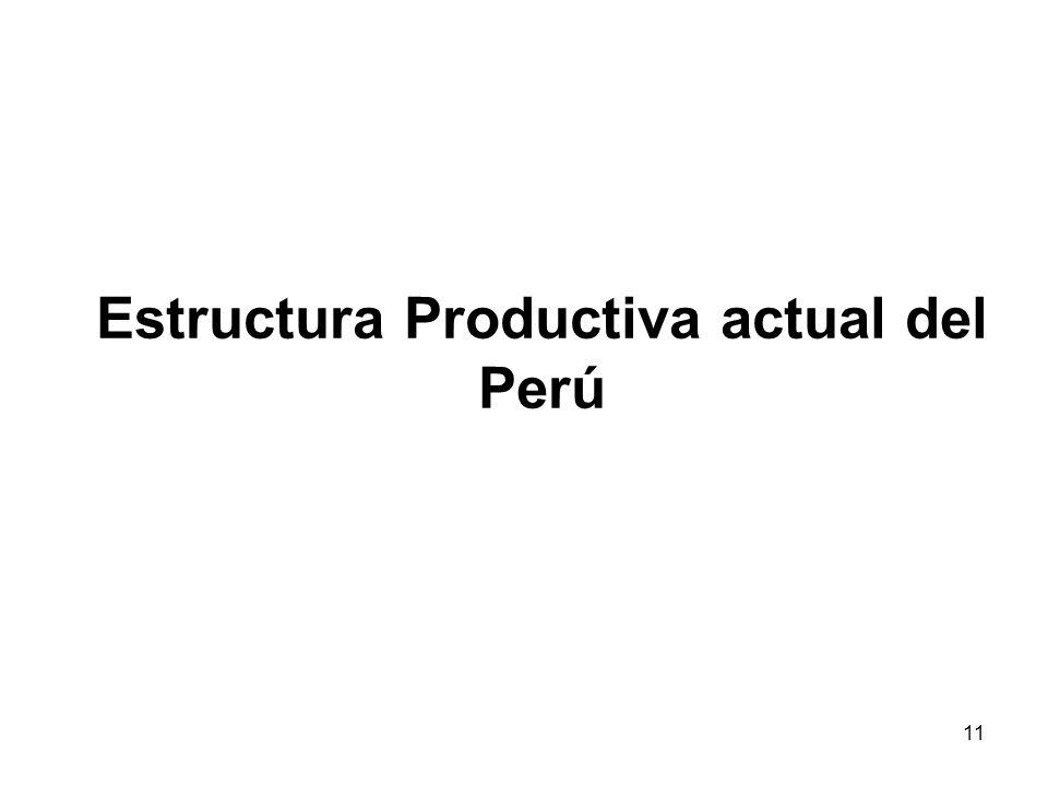 11 Estructura Productiva actual del Perú