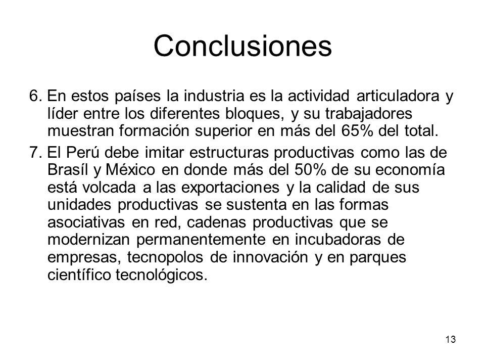 13 Conclusiones 6.