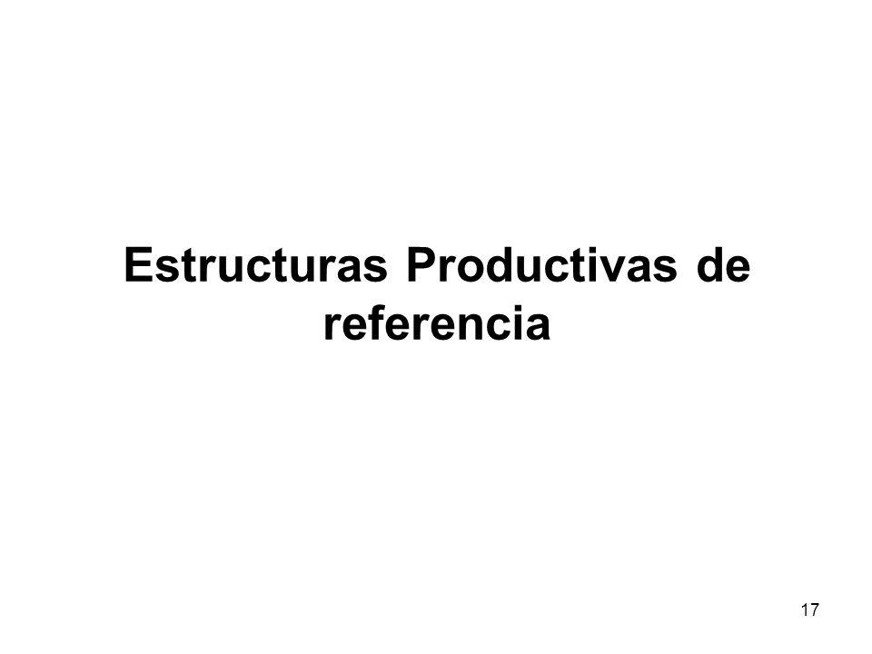 17 Estructuras Productivas de referencia