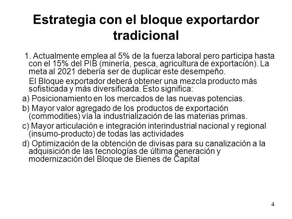 4 Estrategia con el bloque exportardor tradicional 1.