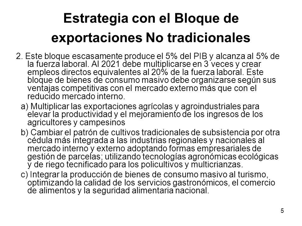 5 Estrategia con el Bloque de exportaciones No tradicionales 2.