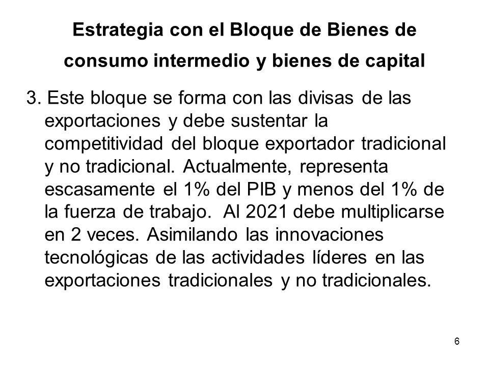 6 Estrategia con el Bloque de Bienes de consumo intermedio y bienes de capital 3.