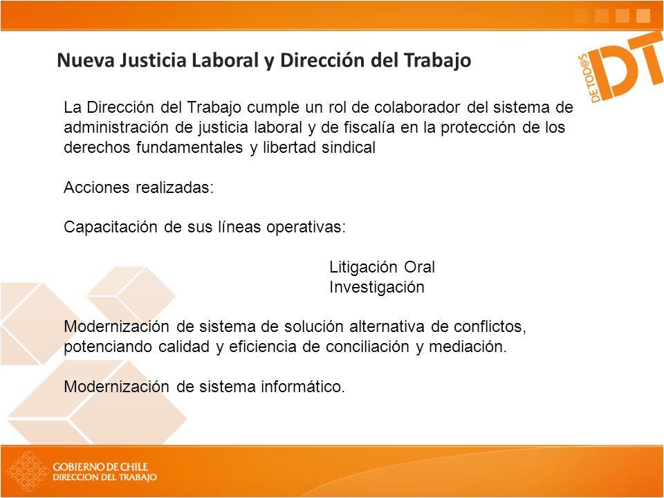 Nueva Justicia Laboral y Dirección del Trabajo La Dirección del Trabajo cumple un rol de colaborador del sistema de administración de justicia laboral