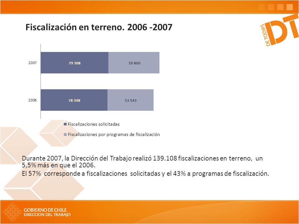 Fiscalización en terreno. 2006 -2007 Durante 2007, la Dirección del Trabajo realizó 139.108 fiscalizaciones en terreno, un 5,5% más en que el 2006. El