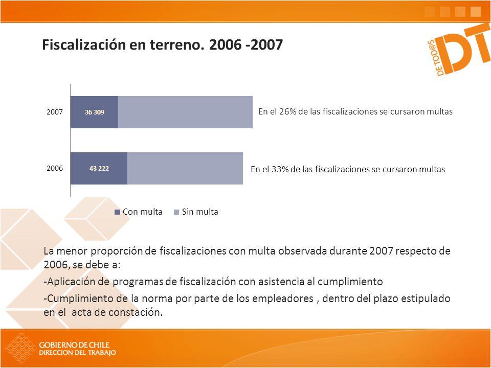 Fiscalización en terreno. 2006 -2007 La menor proporción de fiscalizaciones con multa observada durante 2007 respecto de 2006, se debe a: -Aplicación
