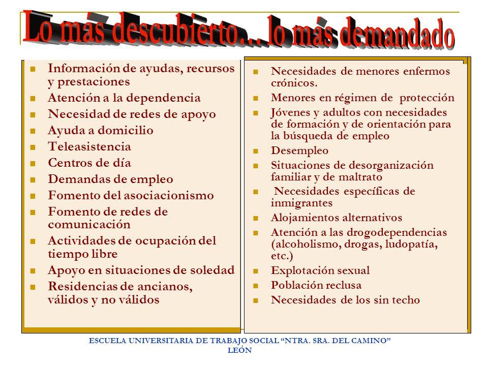 ESCUELA UNIVERSITARIA DE TRABAJO SOCIAL NTRA. SRA. DEL CAMINO LEÓN Información de ayudas, recursos y prestaciones Atención a la dependencia Necesidad