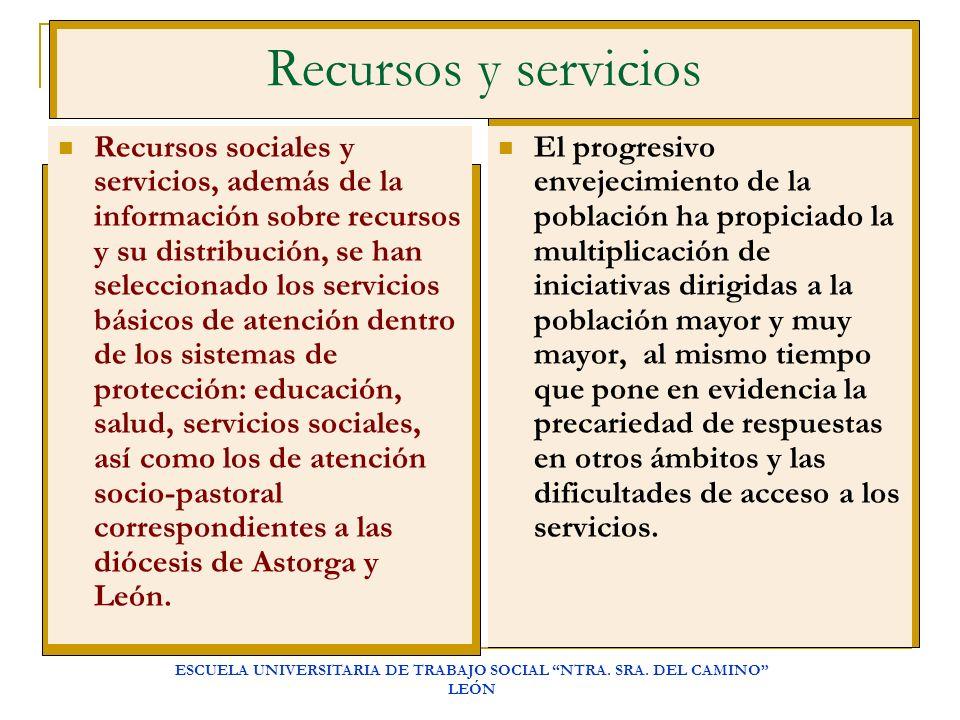 ESCUELA UNIVERSITARIA DE TRABAJO SOCIAL NTRA. SRA. DEL CAMINO LEÓN Recursos y servicios Recursos sociales y servicios, además de la información sobre