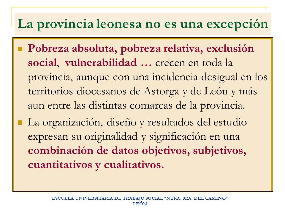 ESCUELA UNIVERSITARIA DE TRABAJO SOCIAL NTRA. SRA. DEL CAMINO LEÓN La provincia leonesa no es una excepción Pobreza absoluta, pobreza relativa, exclus