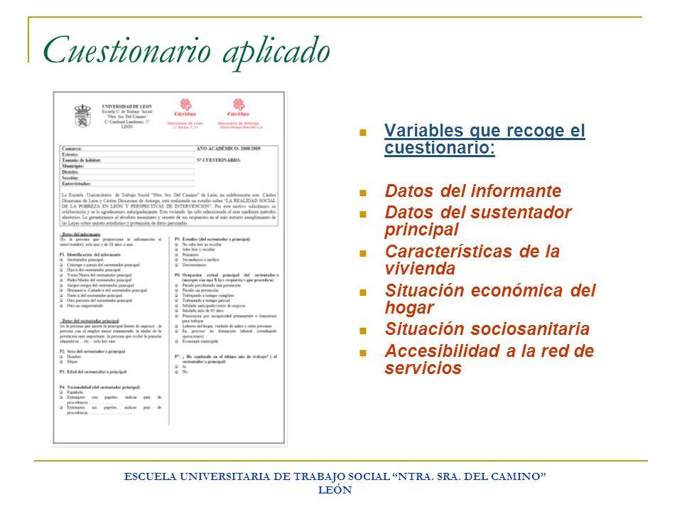 ESCUELA UNIVERSITARIA DE TRABAJO SOCIAL NTRA. SRA. DEL CAMINO LEÓN Cuestionario aplicado Variables que recoge el cuestionario: Datos del informante Da